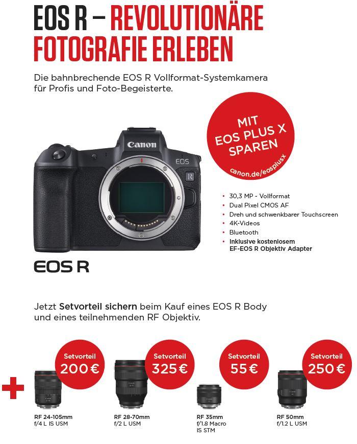 Canon EOS R plus X